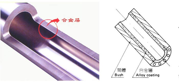 Bimetallic barrel & screw