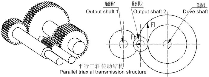 parallel triaxial transmission structure